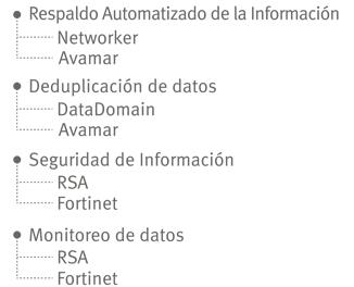 Opensys Technologies de México, S.A. de C.V.